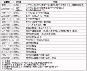 KarasuyamaActivityFY2017d