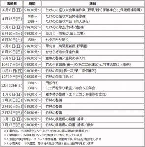nenkankatsudou2018
