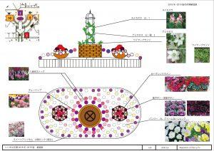 冬のシンボル花壇植栽デザイン