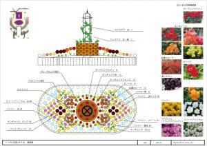花壇のデザインです